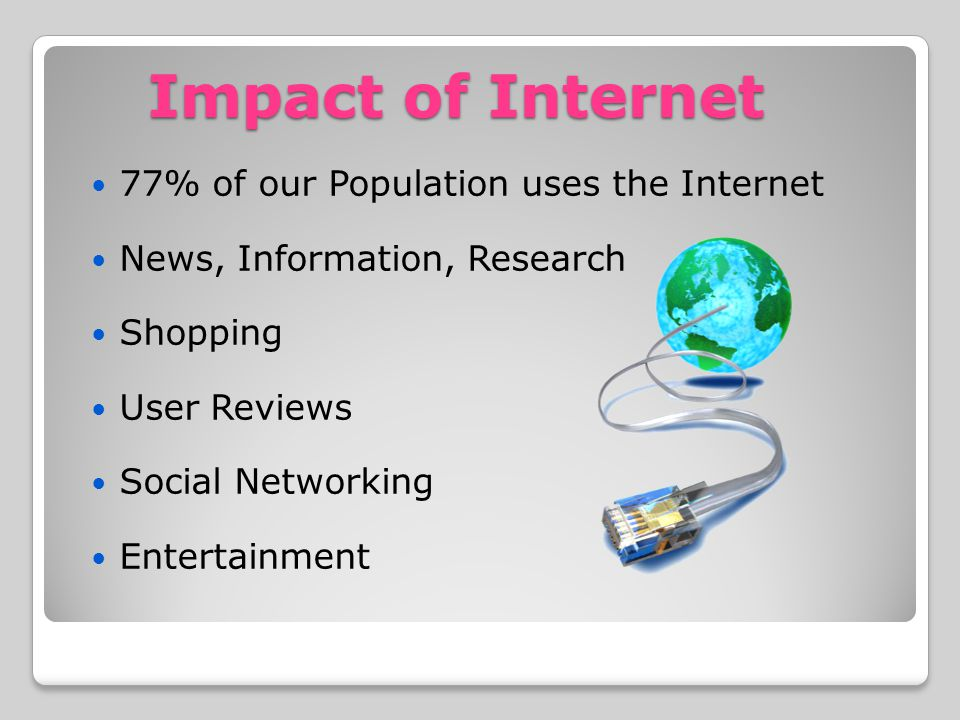 Impact of Internet 77% of our Population uses the Internet News, Information, Research Shopping User Reviews Social Networking Entertainment