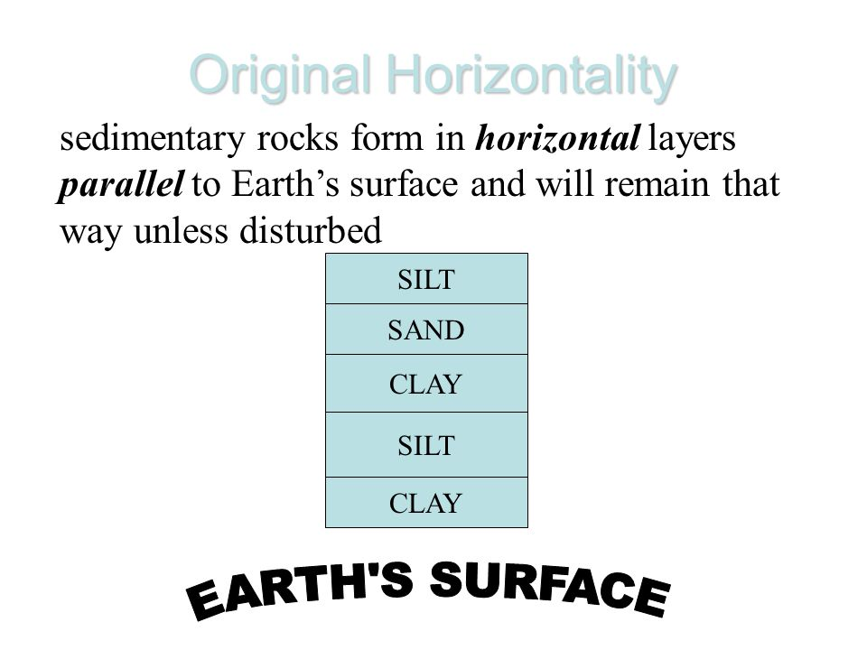 sedimentary rocks form in horizontal layers parallel to Earths surface and will remain that way unless disturbed Original Horizontality CLAY SILT CLAY