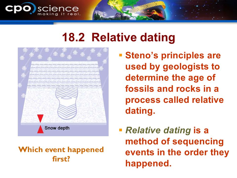 18.2 Relative dating Stenos principles are used by geologists to determine the age of fossils and rocks in a process called relative dating.