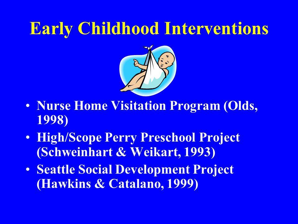 Early Childhood Interventions Nurse Home Visitation Program (Olds, 1998) High/Scope Perry Preschool Project (Schweinhart & Weikart, 1993) Seattle Social Development Project (Hawkins & Catalano, 1999)