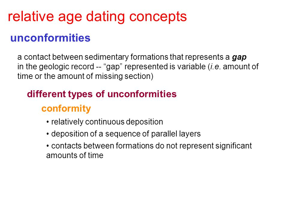 relative age dating concepts unconformities a contact between sedimentary formations that represents a gap in the geologic record -- gap represented i