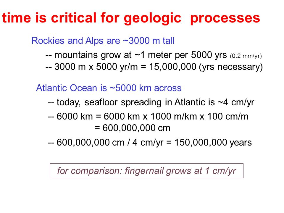 age of the Earth prior to 19th century, accepted age from religious beliefs -- 6,000 years for Western culture (Christian) …Bishop Usher from geneology in the Bible -- old beyond comprehension (Hindu/Buddhist/Chinese) during 19th century, length of time required for geologic processes to occur was recognized -- age not certain (Islam) -- fundamental contribution of geology to scientific knowledge