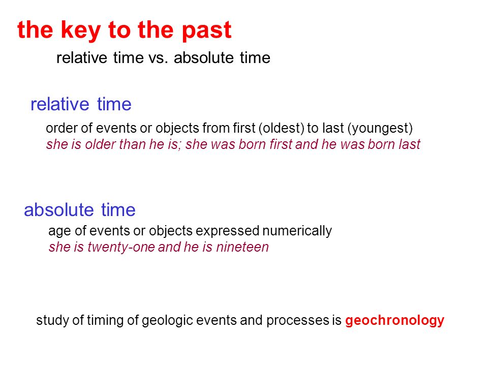 the key to the past study of timing of geologic events and processes is geochronology relative time vs. absolute time relative time order of events or