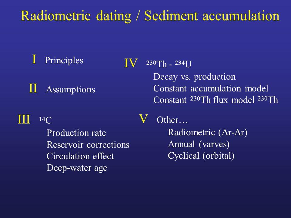 Dating sediment goal Establish age-depth relationship