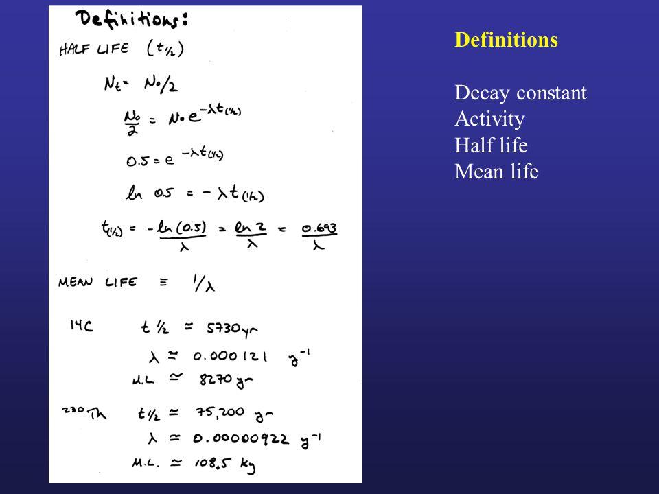 Uranium series Assume constant deposition, estimate rate.