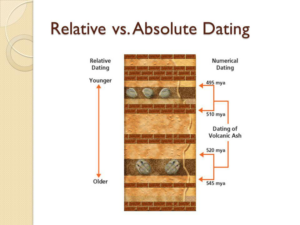 Relative Age Dating Original Horizontality – Sedimentary rocks are deposited in (nearly) horizontal layers Superposition – In an undisturbed rock sequence, the oldest rocks are at the bottom and each layer above is younger than the rock layer below it