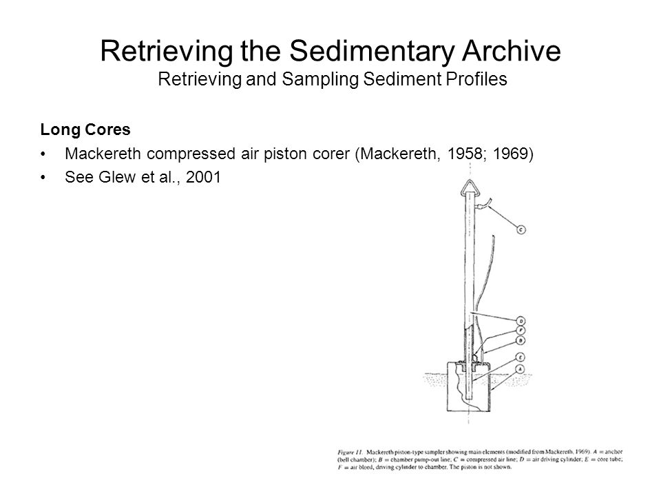 Retrieving the Sedimentary Archive Retrieving and Sampling Sediment Profiles Long Cores Mackereth compressed air piston corer (Mackereth, 1958; 1969) See Glew et al., 2001