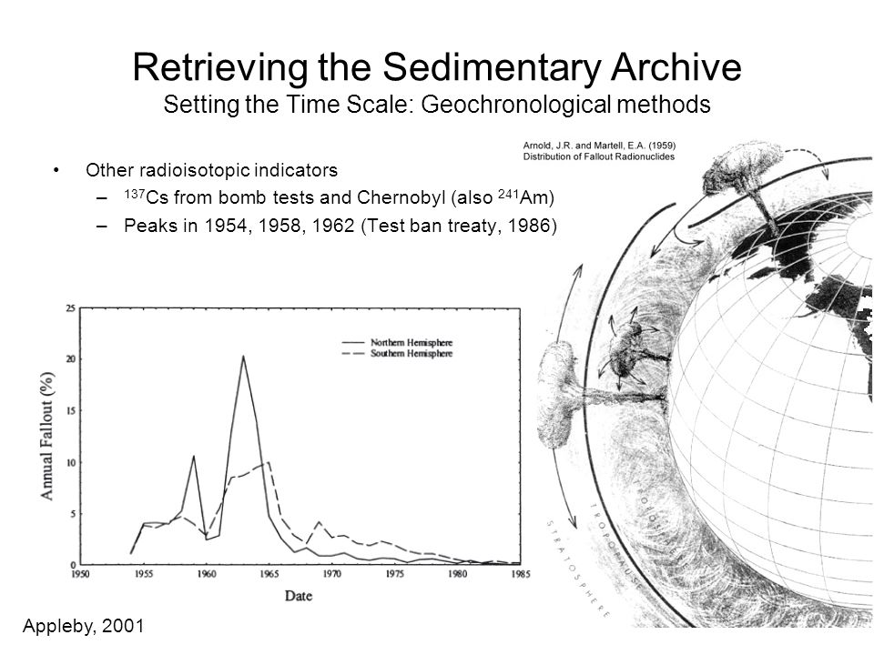 Retrieving the Sedimentary Archive Setting the Time Scale: Geochronological methods Other radioisotopic indicators – 137 Cs from bomb tests and Chernobyl (also 241 Am) –Peaks in 1954, 1958, 1962 (Test ban treaty, 1986) Appleby, 2001