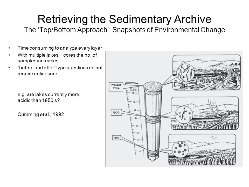 Retrieving the Sedimentary Archive The Top/Bottom Approach: Snapshots of Environmental Change Time consuming to analyze every layer With multiple lakes + cores the no.