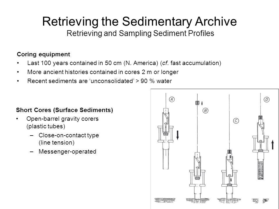 Retrieving the Sedimentary Archive Retrieving and Sampling Sediment Profiles Coring equipment Last 100 years contained in 50 cm (N.