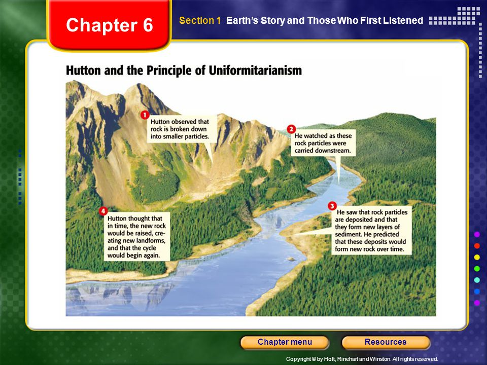 Copyright © by Holt, Rinehart and Winston. All rights reserved. ResourcesChapter menu Chapter 6 Section 1 Earths Story and Those Who First Listened