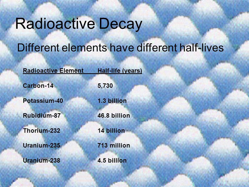Radioactive Decay Different elements have different half-lives Radioactive ElementHalf-life (years) Carbon-145,730 Potassium-401.3 billion Rubidium-87