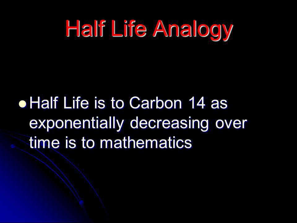 Half Life Analogy Half Life is to Carbon 14 as exponentially decreasing over time is to mathematics Half Life is to Carbon 14 as exponentially decreasing over time is to mathematics