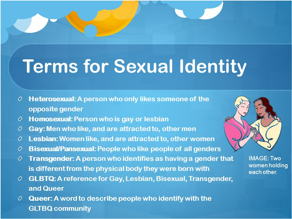 Terms for Sexual Identity Heterosexual: A person who only likes someone of the opposite gender Homosexual: Person who is gay or lesbian Gay: Men who like, and are attracted to, other men Lesbian: Women like, and are attracted to, other women Bisexual/Pansexual: People who like people of all genders Transgender: A person who identifies as having a gender that is different from the physical body they were born with GLBTQ: A reference for Gay, Lesbian, Bisexual, Transgender, and Queer Queer: A word to describe people who identify with the GLTBQ community IMAGE: Two women holding each other.