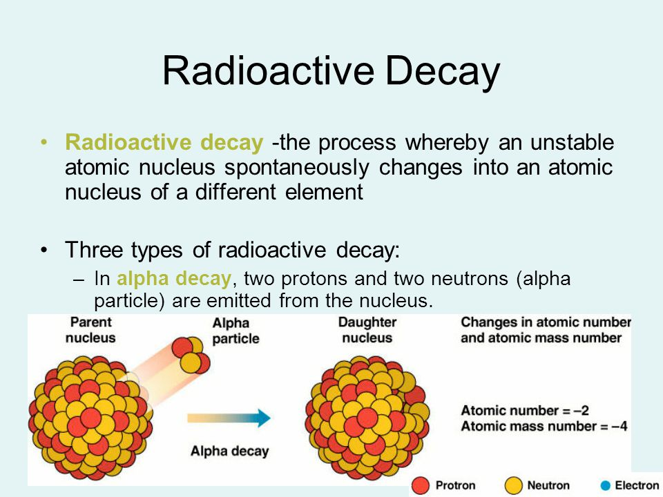 Radioactive decay -the process whereby an unstable atomic nucleus spontaneously changes into an atomic nucleus of a different element Three types of r