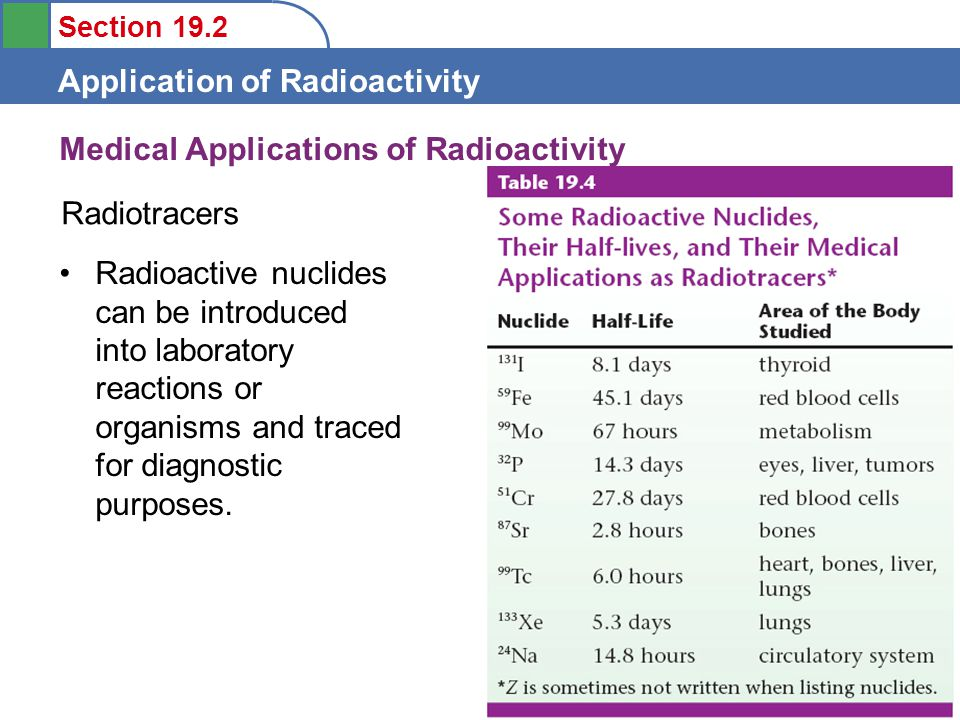 Section 19.2 Application of Radioactivity Medical Applications of Radioactivity - Scanners Medical Scanners utilize many types of radiations XX-Rays – Bone structures opaque to rays XX-ray computed tomography (CT Scan – X-rays) XMagnetic Resonance Imaging (MRI – Nuclear magnetism) XUltrasound (high frequency sound waves) Positron Emission Tomography (PET Scan) Positron emitting tracer into body, concentrates in organ of interest Positrons annihilate with electron giving off pairs of gamma rays Detector maps pair to show image of organ