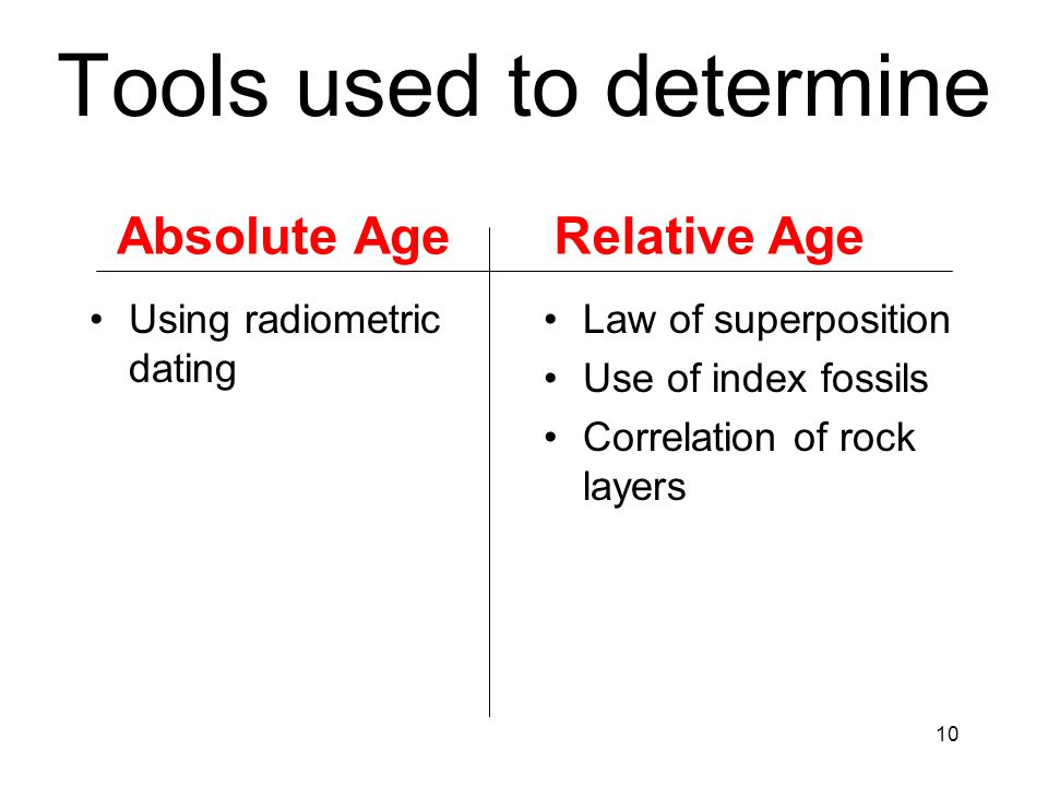 10 Tools used to determine Using radiometric dating Law of superposition Use of index fossils Correlation of rock layers Absolute AgeRelative Age