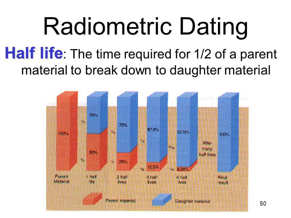 50 Radiometric Dating Half life Half life : The time required for 1/2 of a parent material to break down to daughter material