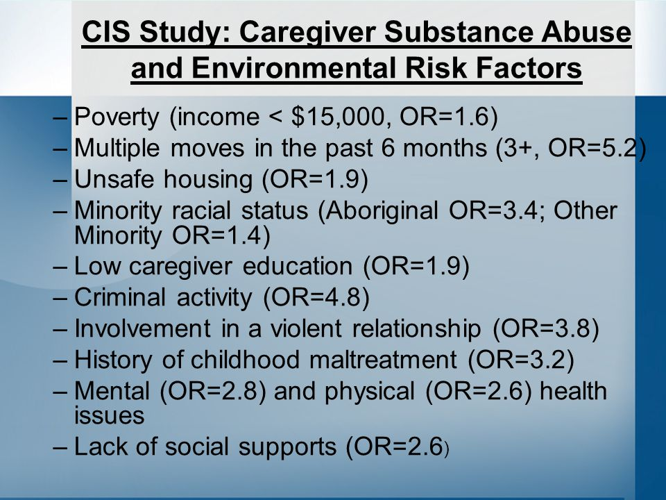 CIS Study: Caregiver Substance Abuse and Environmental Risk Factors –Poverty (income < $15,000, OR=1.6) –Multiple moves in the past 6 months (3+, OR=5.2) –Unsafe housing (OR=1.9) –Minority racial status (Aboriginal OR=3.4; Other Minority OR=1.4) –Low caregiver education (OR=1.9) –Criminal activity (OR=4.8) –Involvement in a violent relationship (OR=3.8) –History of childhood maltreatment (OR=3.2) –Mental (OR=2.8) and physical (OR=2.6) health issues –Lack of social supports (OR=2.6 )