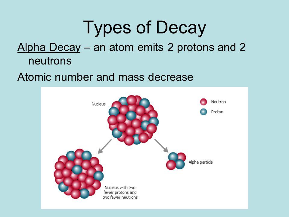 Types of Decay Beta decay – a neutron breaks into a proton and an electron…the electron is emitted atomic #, atomic mass unchanged