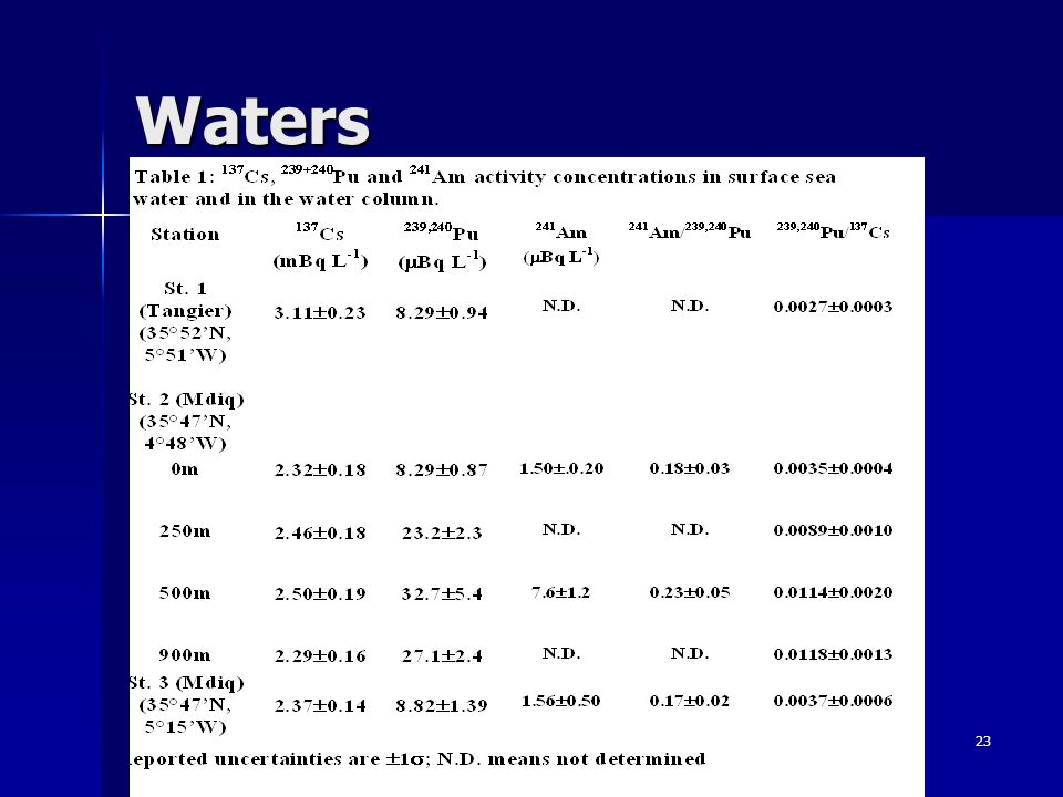 23 Waters