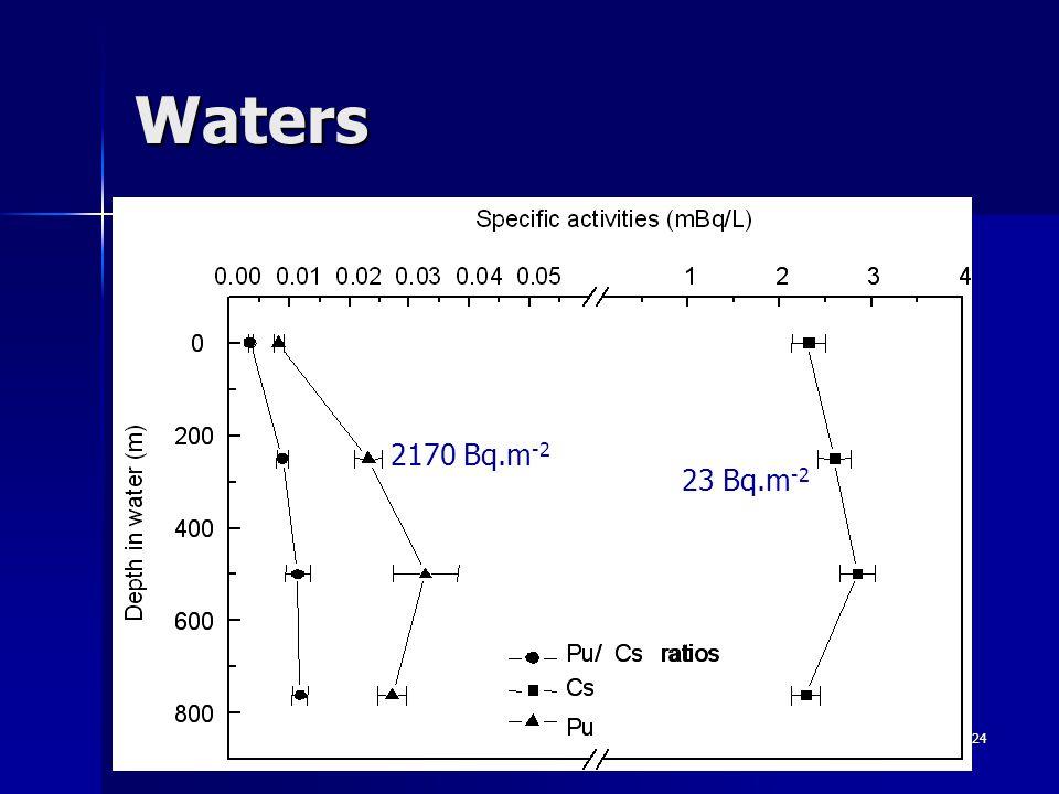 24 Waters 2170 Bq.m -2 23 Bq.m -2