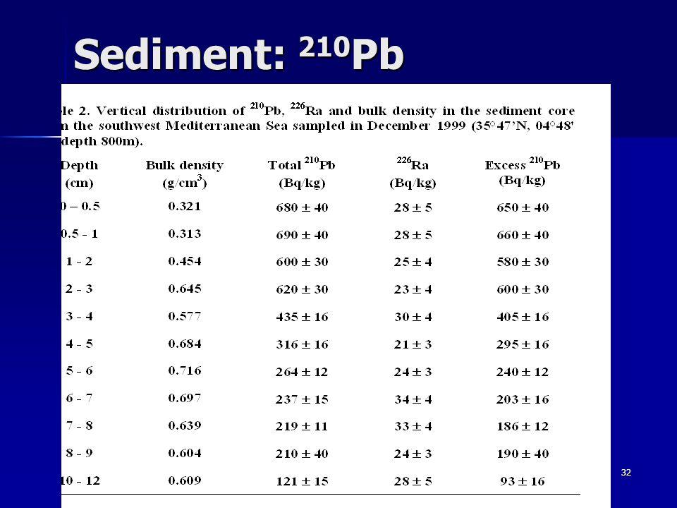 32 Sediment: 210 Pb