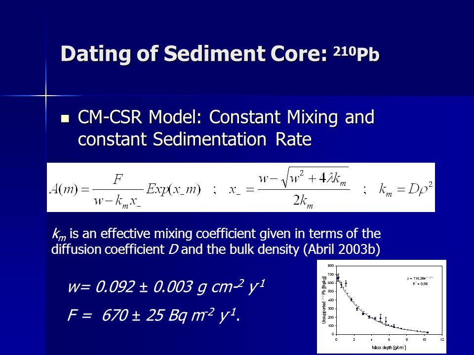 36 Dating of Sediment Core: 210 Pb CM-CSR Model: Constant Mixing and constant Sedimentation Rate CM-CSR Model: Constant Mixing and constant Sedimentat