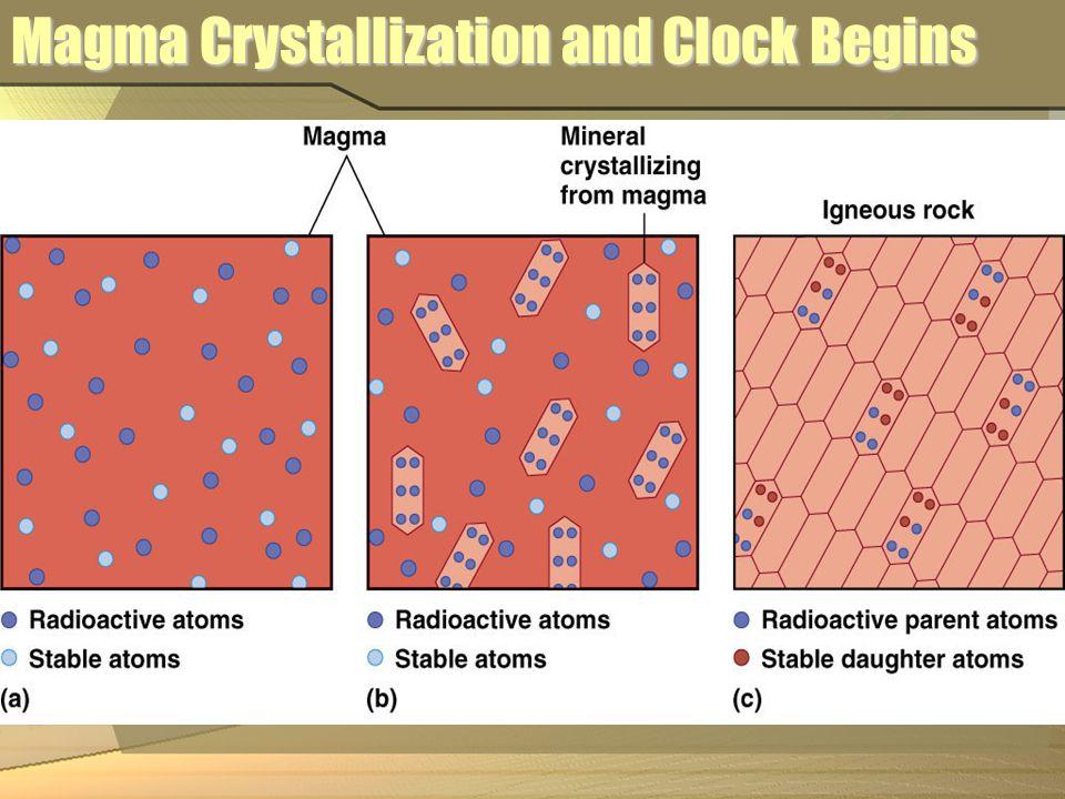 Magma Crystallization and Clock Begins