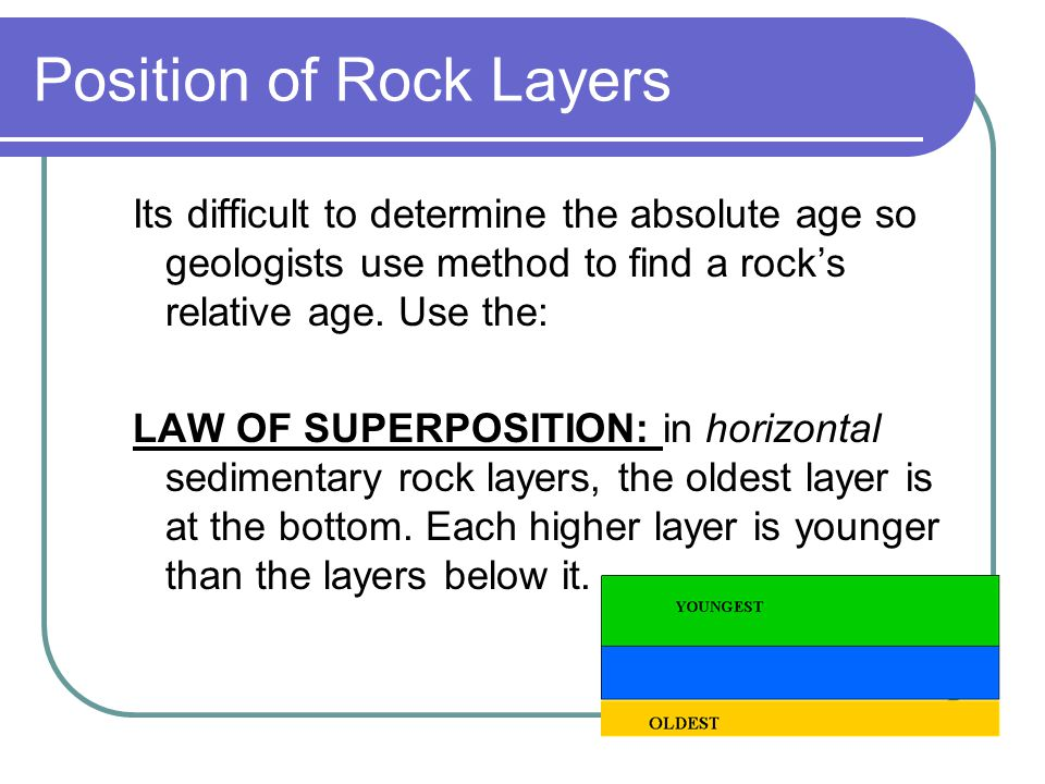 Position of Rock Layers Its difficult to determine the absolute age so geologists use method to find a rocks relative age. Use the: LAW OF SUPERPOSITI
