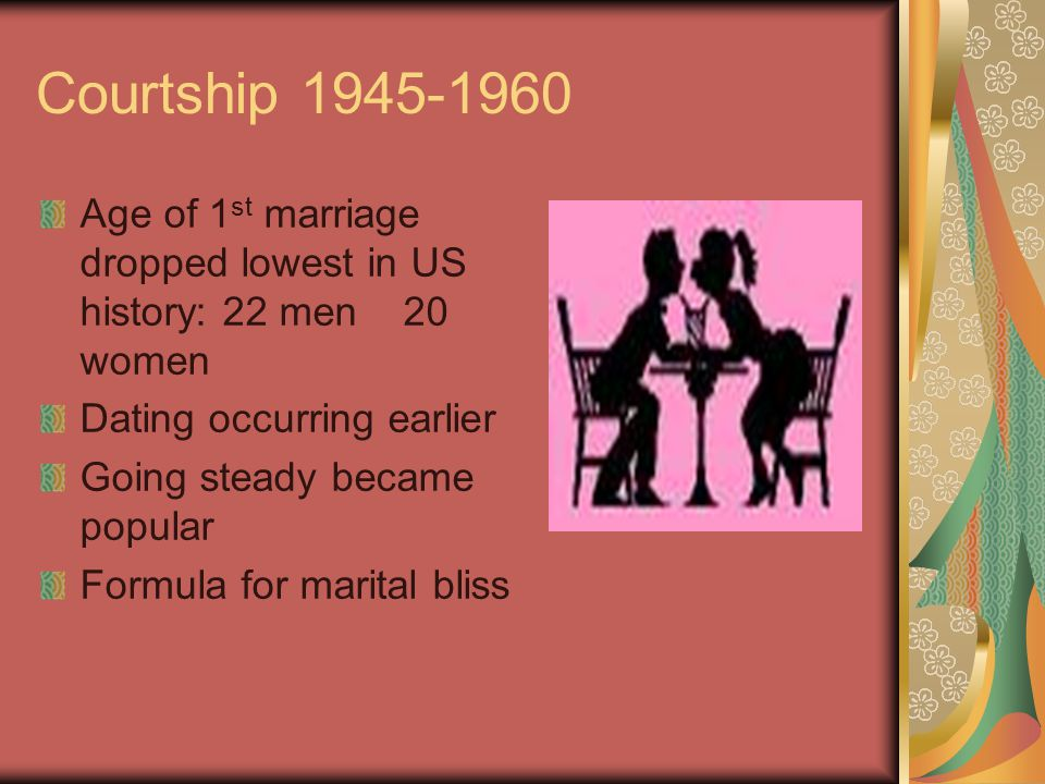 Courtship 1960- Present Feminist movement = women initiate dating Liberal view of sex 1980 80% male, 65% female had sex by freshman yr of college 1990 commitment not a requirement