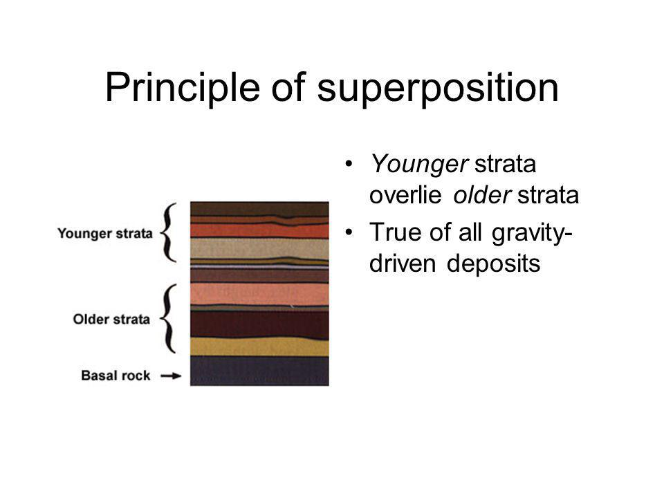 Principle of superposition Younger strata overlie older strata True of all gravity- driven deposits