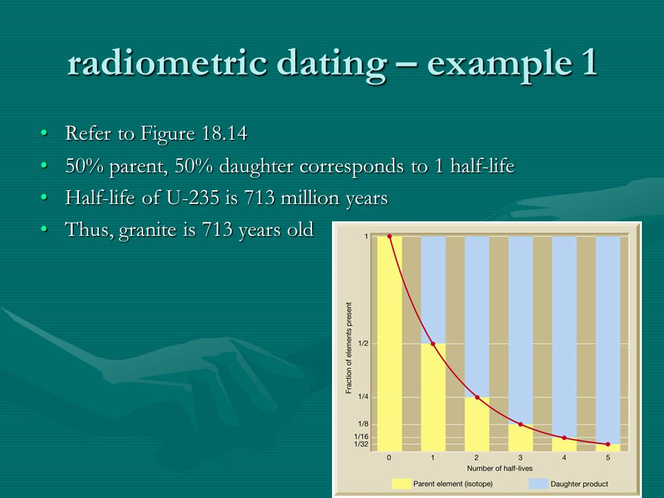 radiometric dating – example 1 Refer to Figure 18.14Refer to Figure 18.14 50% parent, 50% daughter corresponds to 1 half-life50% parent, 50% daughter