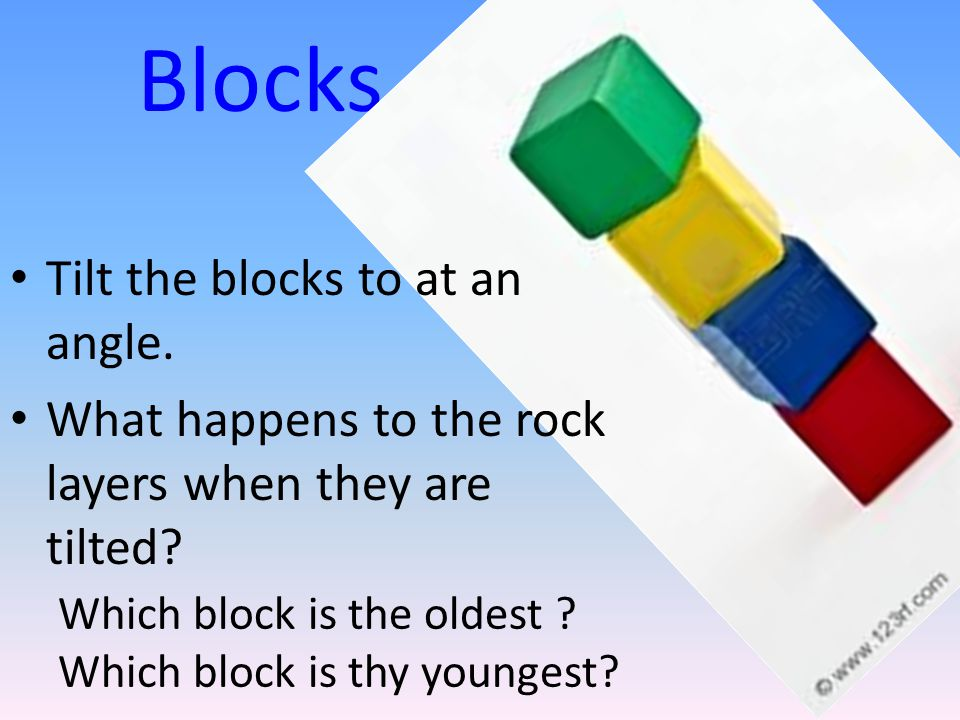 Blocks Which block is the oldest ? Which block is thy youngest? Tilt the blocks to at an angle. What happens to the rock layers when they are tilted?