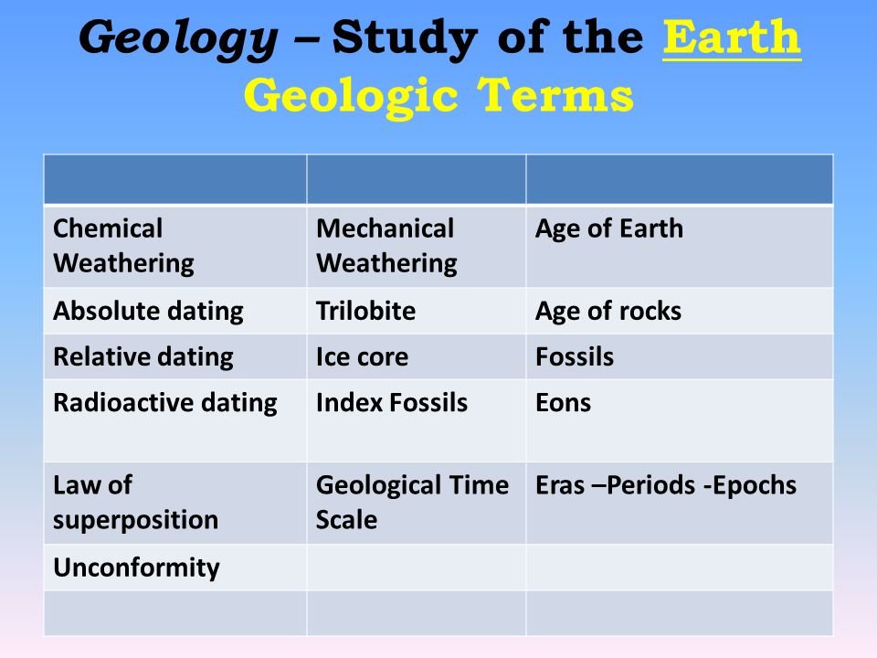 Geology – Study of the Earth Geologic Terms Chemical Weathering Mechanical Weathering Age of Earth Absolute datingTrilobiteAge of rocks Relative datin