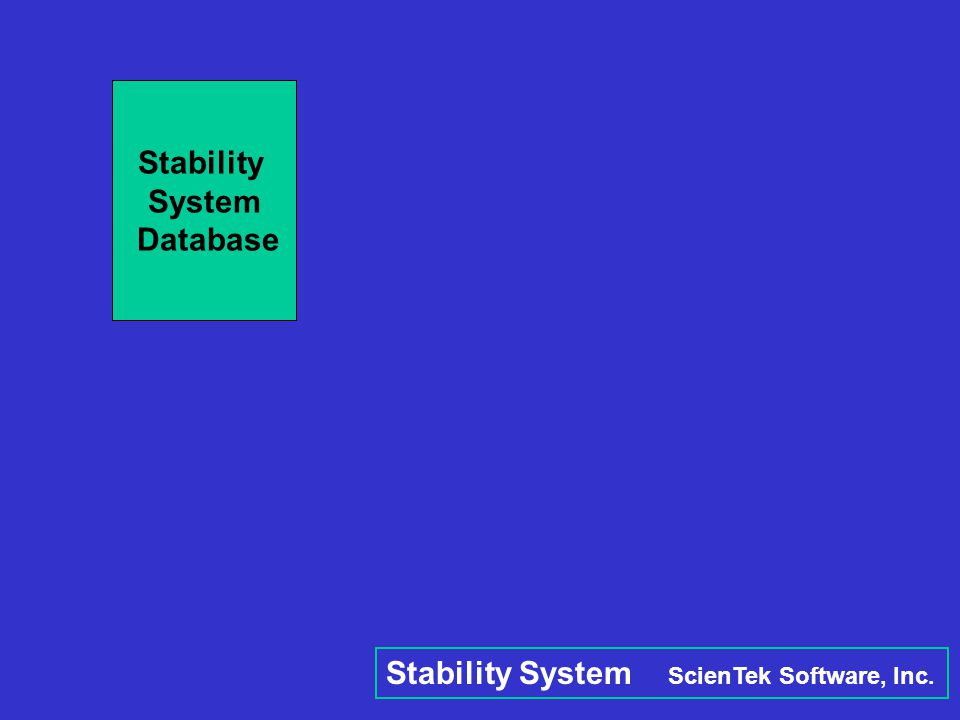 Stability System ScienTek Software, Inc. Stability System Database