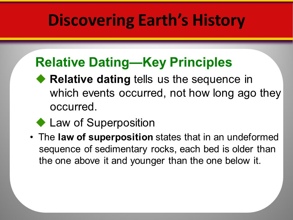 Relative DatingKey Principles Discovering Earths History Relative dating tells us the sequence in which events occurred, not how long ago they occurre