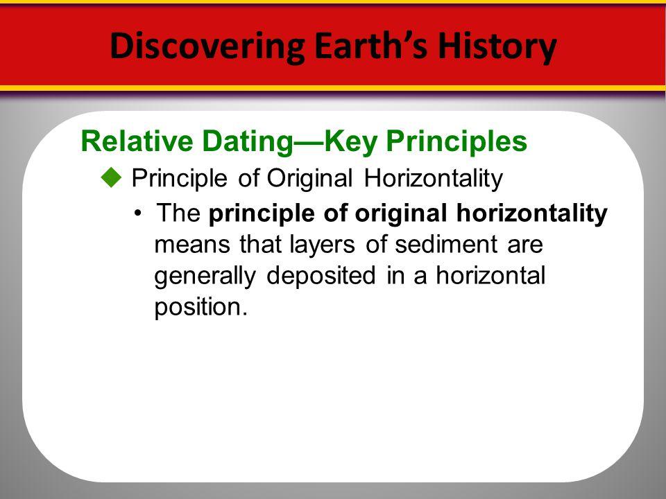Relative DatingKey Principles Discovering Earths History Principle of Original Horizontality The principle of original horizontality means that layers