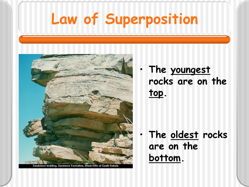 Law of Superposition The youngest rocks are on the top. The oldest rocks are on the bottom.