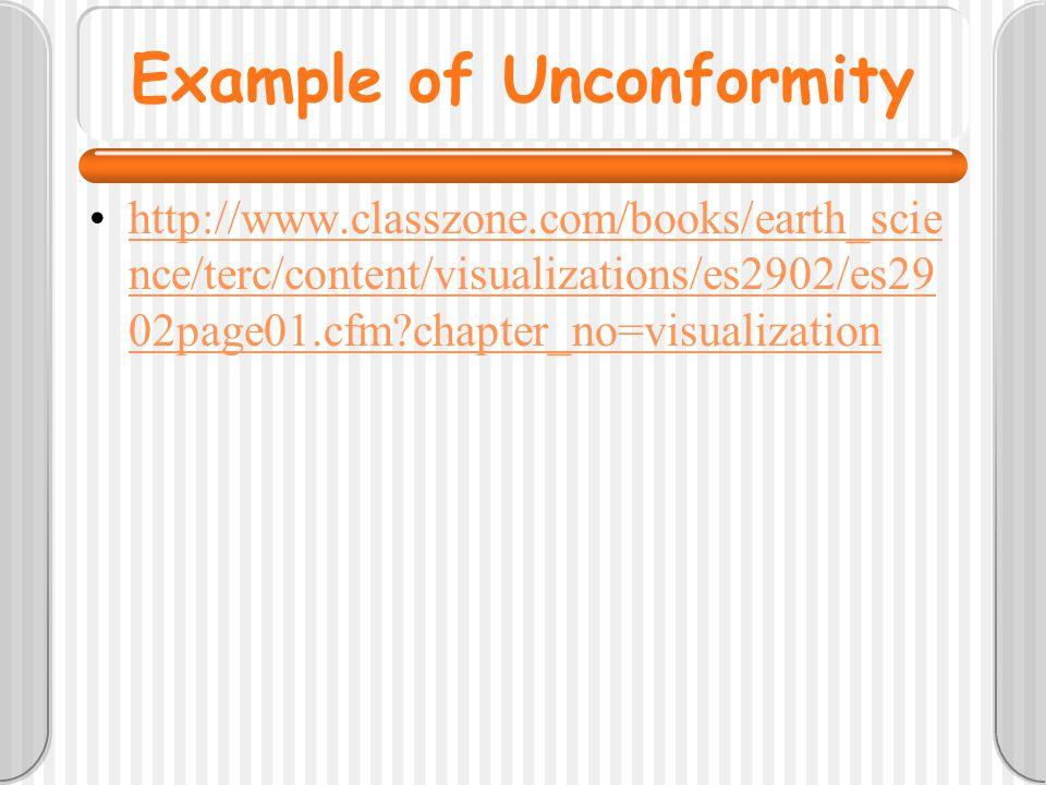 Example of Unconformity http://www.classzone.com/books/earth_scie nce/terc/content/visualizations/es2902/es29 02page01.cfm?chapter_no=visualizationhtt