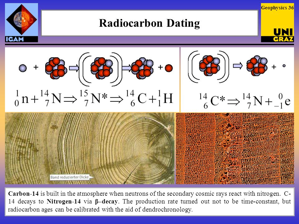 Radiocarbon Dating Geophysics 36 Carbon-14 is built in the atmosphere when neutrons of the secondary cosmic rays react with nitrogen.
