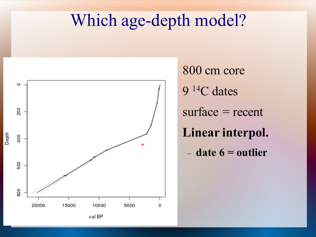 Which age-depth model? 800 cm core 9 14 C dates surface = recent Linear interpol. date 6 = outlier
