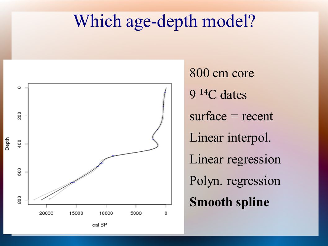 Which age-depth model? 800 cm core 9 14 C dates surface = recent Linear interpol. Linear regression Polyn. regression Smooth spline