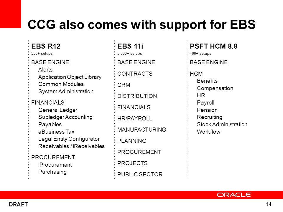 14 DRAFT CCG also comes with support for EBS EBS R12 550+ setups EBS 11i 3,000+ setups PSFT HCM 8.8 400+ setups BASE ENGINE Alerts Application Object