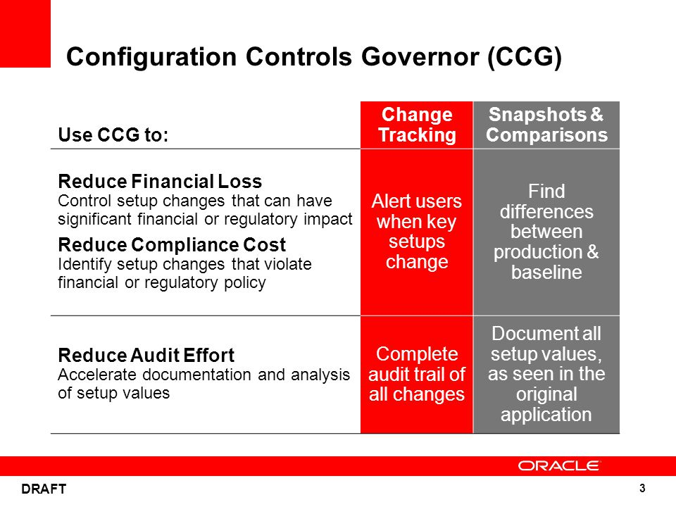 3 DRAFT Configuration Controls Governor (CCG) Use CCG to: Change Tracking Snapshots & Comparisons Reduce Financial Loss Control setup changes that can