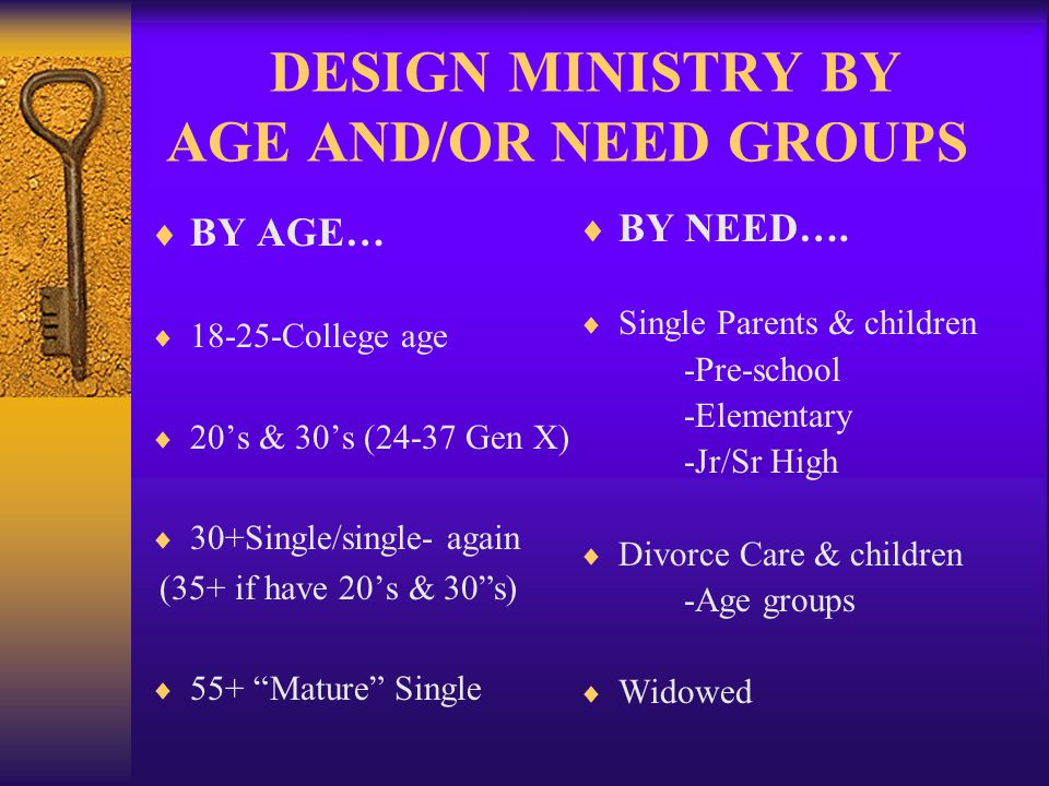 DESIGN MINISTRY BY AGE AND/OR NEED GROUPS BY AGE… 18-25-College age 20s & 30s (24-37 Gen X) 30+Single/single- again (35+ if have 20s & 30s) 55+ Mature