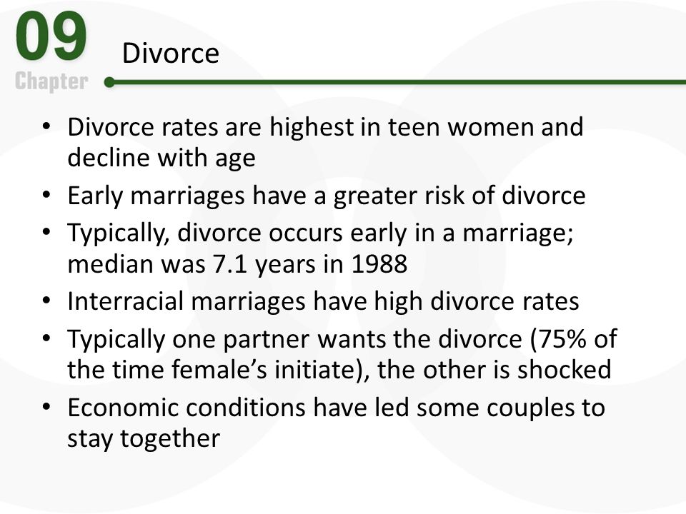 Divorce Divorce rates are highest in teen women and decline with age Early marriages have a greater risk of divorce Typically, divorce occurs early in