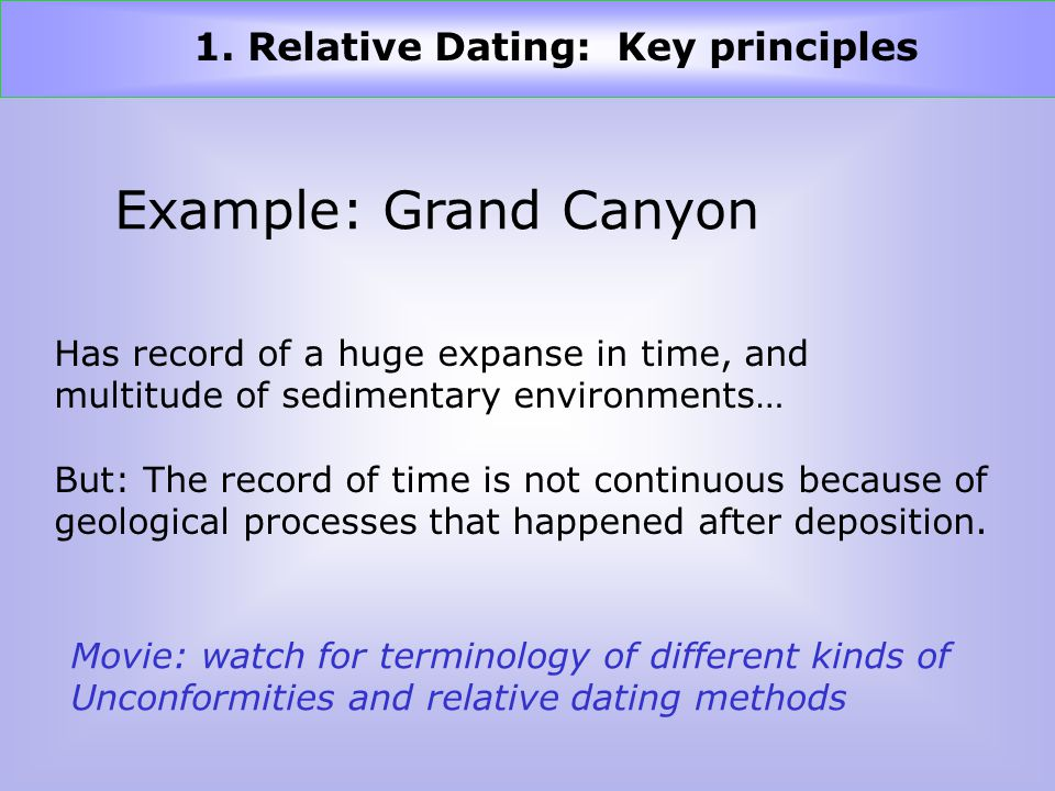 1. Relative Dating: Key principles Example: Grand Canyon Has record of a huge expanse in time, and multitude of sedimentary environments… But: The rec