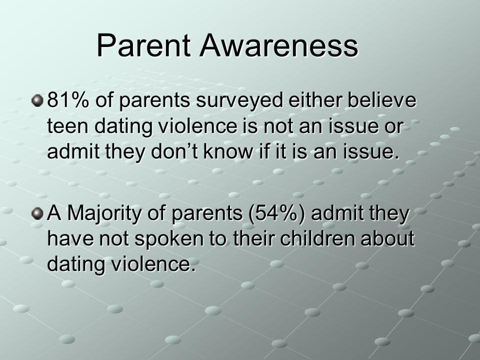 Parent Awareness 81% of parents surveyed either believe teen dating violence is not an issue or admit they dont know if it is an issue.