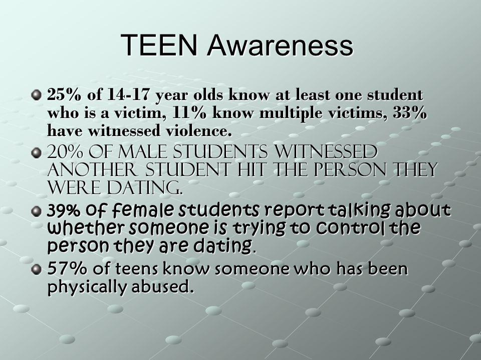 TEEN Awareness 25% of year olds know at least one student who is a victim, 11% know multiple victims, 33% have witnessed violence.